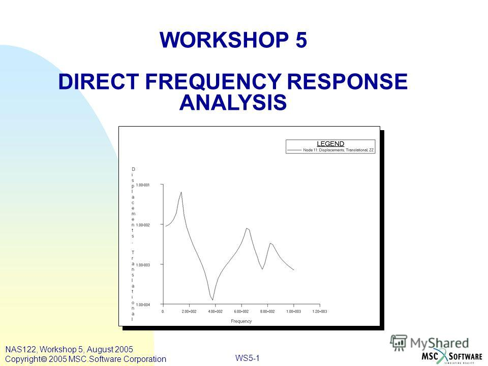 WS5-1 WORKSHOP 5 DIRECT FREQUENCY RESPONSE ANALYSIS NAS122, Workshop 5, August 2005 Copyright 2005 MSC.Software Corporation