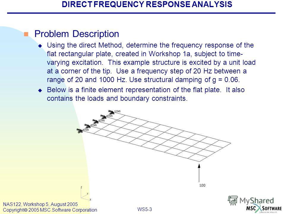 WS5-3 NAS122, Workshop 5, August 2005 Copyright 2005 MSC.Software Corporation DIRECT FREQUENCY RESPONSE ANALYSIS n Problem Description u Using the direct Method, determine the frequency response of the flat rectangular plate, created in Workshop 1a,