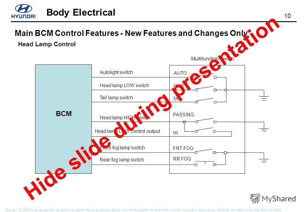 10 Body Electrical Copyright 2009 All rights reserved. No part of this material may be reproduced, stored in any retrieval system or transmitted in any form or by any means without the written permission of Hyundai Motor Company. Head lamp LOW switch