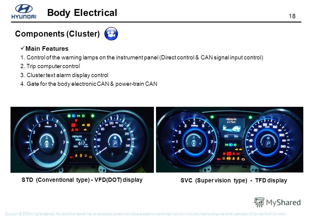 18 Body Electrical Copyright 2009 All rights reserved. No part of this material may be reproduced, stored in any retrieval system or transmitted in any form or by any means without the written permission of Hyundai Motor Company. Components (Cluster)