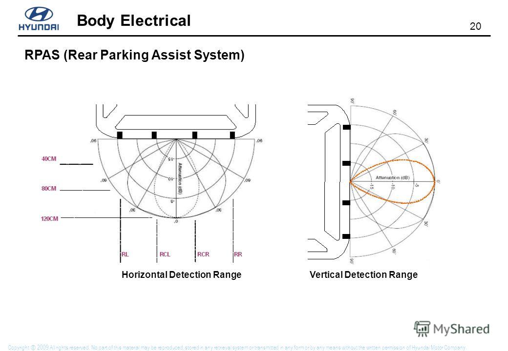 20 Body Electrical Copyright 2009 All rights reserved. No part of this material may be reproduced, stored in any retrieval system or transmitted in any form or by any means without the written permission of Hyundai Motor Company. RPAS (Rear Parking A