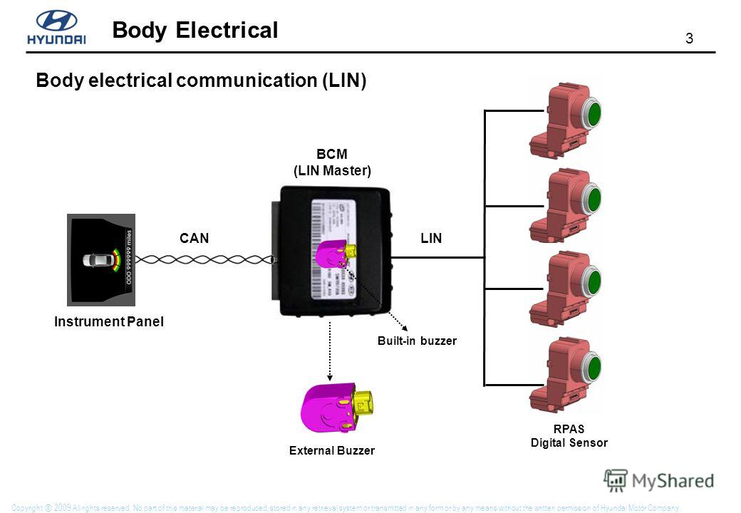 3 Body Electrical Copyright 2009 All rights reserved. No part of this material may be reproduced, stored in any retrieval system or transmitted in any form or by any means without the written permission of Hyundai Motor Company. Body electrical commu