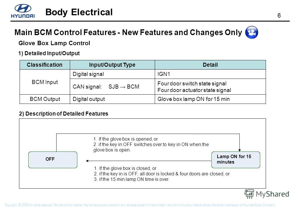 6 Body Electrical Copyright 2009 All rights reserved. No part of this material may be reproduced, stored in any retrieval system or transmitted in any form or by any means without the written permission of Hyundai Motor Company. Main BCM Control Feat