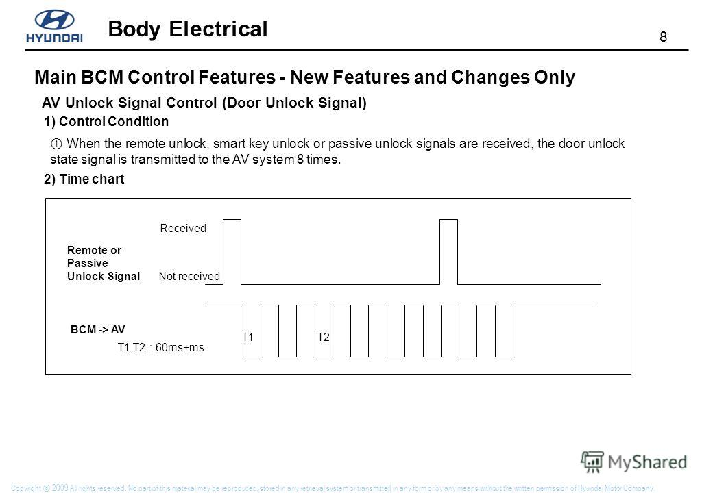 8 Body Electrical Copyright 2009 All rights reserved. No part of this material may be reproduced, stored in any retrieval system or transmitted in any form or by any means without the written permission of Hyundai Motor Company. 1) Control Condition