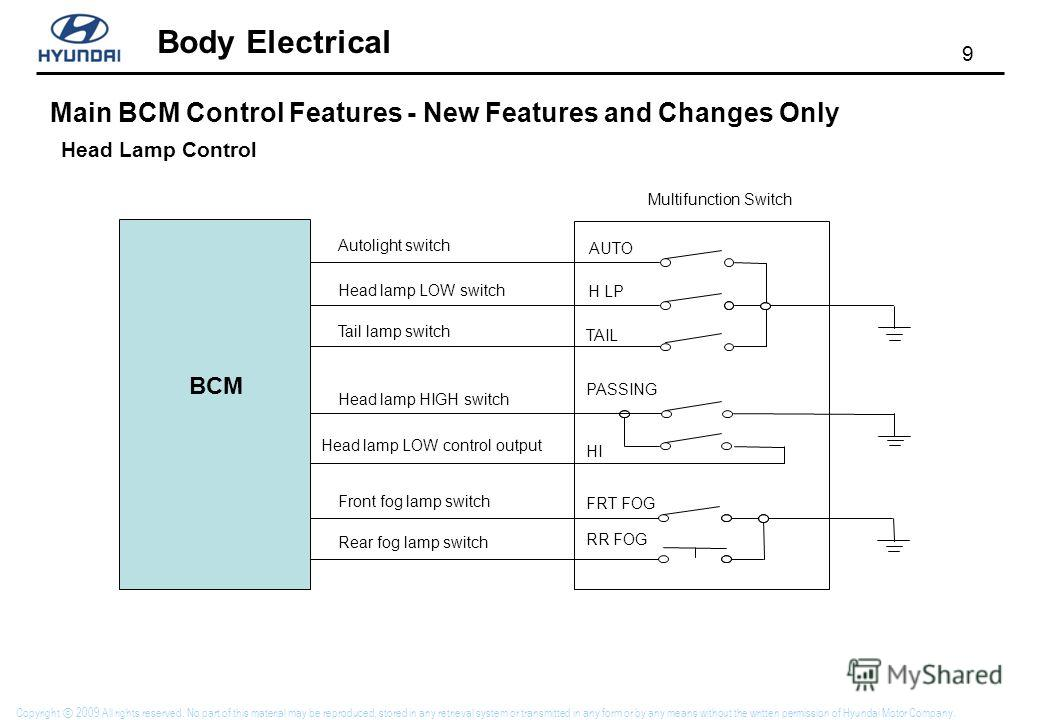 9 Body Electrical Copyright 2009 All rights reserved. No part of this material may be reproduced, stored in any retrieval system or transmitted in any form or by any means without the written permission of Hyundai Motor Company. Head lamp LOW switch