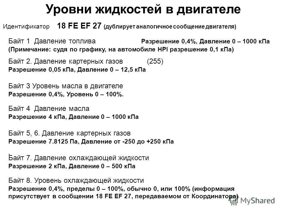 Уровни жидкостей в двигателе Идентификатор 18 FE ЕF 27 (дублирует аналогичное сообщение двигателя) Байт 1 Давление топлива Разрешение 0,4%, Давление 0 – 1000 к Па (Примечание: судя по графику, на автомобиле HPI разрешение 0,1 к Па) Байт 2. Давление к
