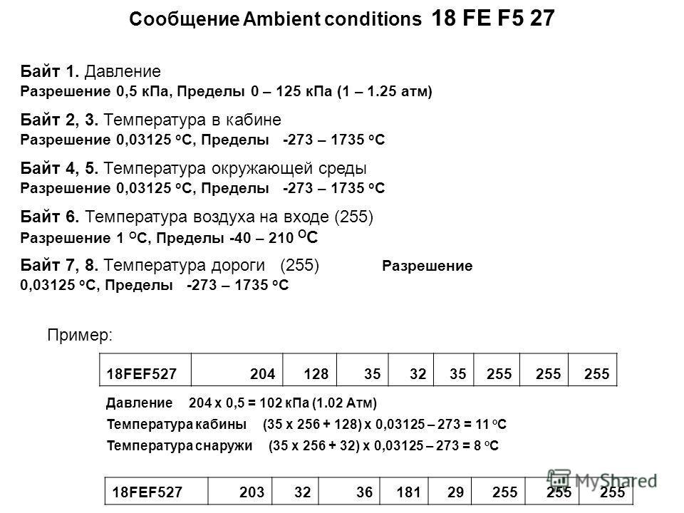 Cообщение Ambient conditions 18 FE F5 27 Байт 1. Давление Разрешение 0,5 к Па, Пределы 0 – 125 к Па (1 – 1.25 атм) Байт 4, 5. Температура окружающей среды Разрешение 0,03125 о С, Пределы -273 – 1735 о С Байт 2, 3. Температура в кабине Разрешение 0,03