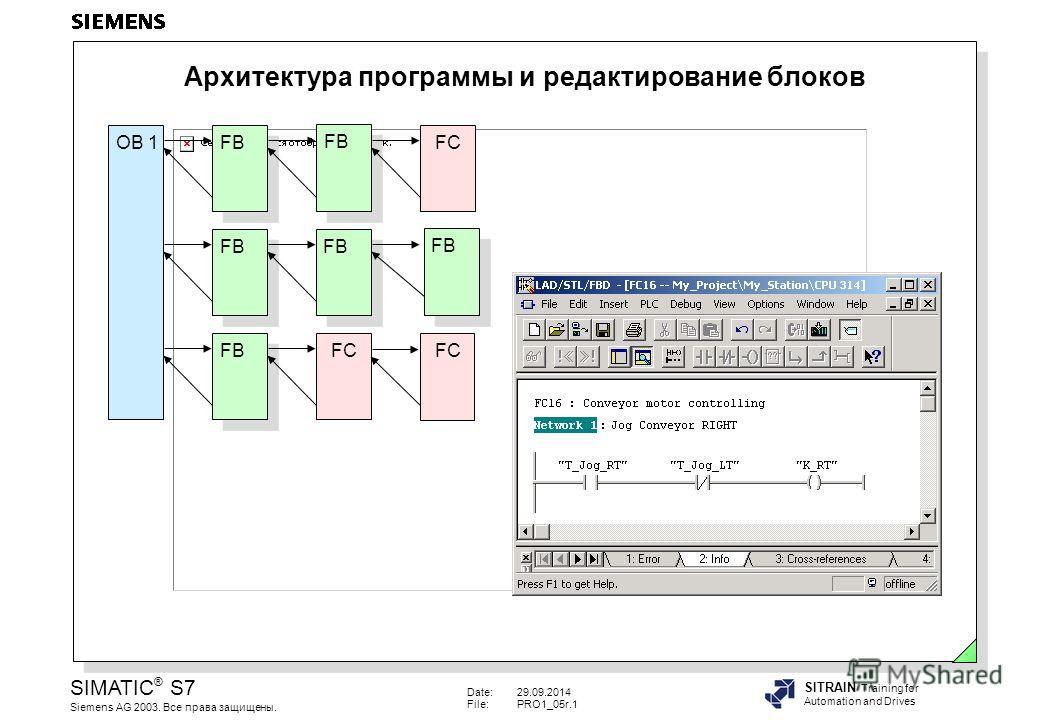 Date:29.09.2014 File:PRO1_05r.1 SIMATIC ® S7 Siemens AG 2003. Все права защищены. SITRAIN Training for Automation and Drives Архитектура программы и редактирование блоков OB 1FBFC FB FC FB FC
