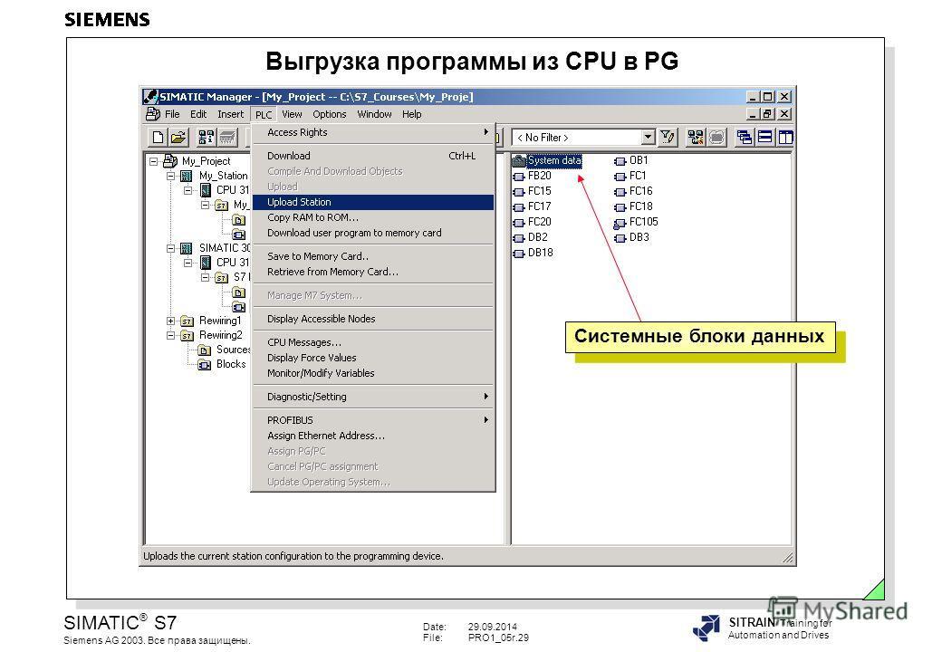 Date:29.09.2014 File:PRO1_05r.29 SIMATIC ® S7 Siemens AG 2003. Все права защищены. SITRAIN Training for Automation and Drives Выгрузка программы из CPU в PG Системные блоки данных