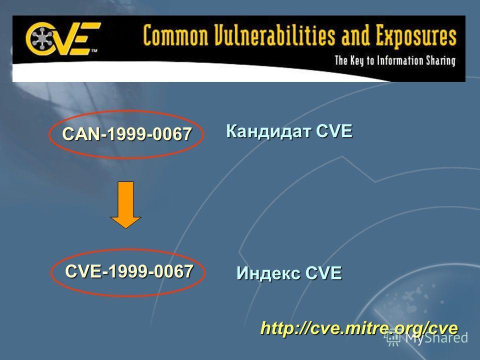 http://cve.mitre.org/cve CAN-1999-0067 CVE-1999-0067 Кандидат CVE Индекс CVE