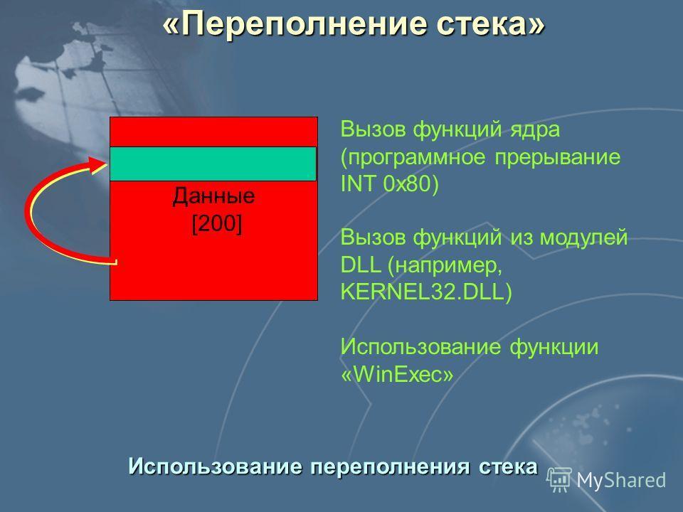 Данные [200] «Переполнение стека» Вызов функций ядра (программное прерывание INT 0x80) Вызов функций из модулей DLL (например, KERNEL32.DLL) Использование функции «WinExec» Использование переполнения стека