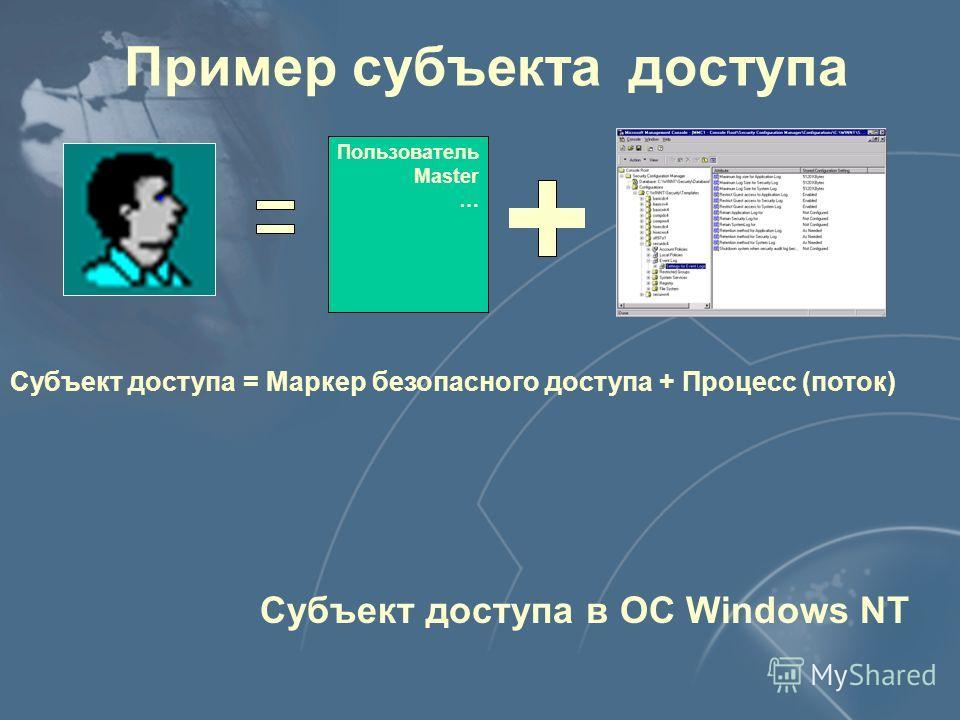 Пример субъекта доступа Субъект доступа = Маркер безопасного доступа + Процесс (поток) Субъект доступа в ОС Windows NT Пользователь Master …
