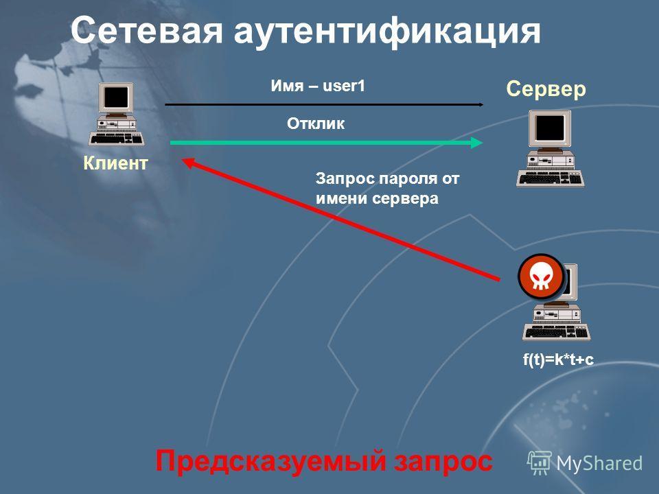 Слайд 44 Сетевая аутентификация Предсказуемый запрос f(t)=k*t+c Запрос пароля от имени сервера Отклик Сервер Клиент Имя – user1
