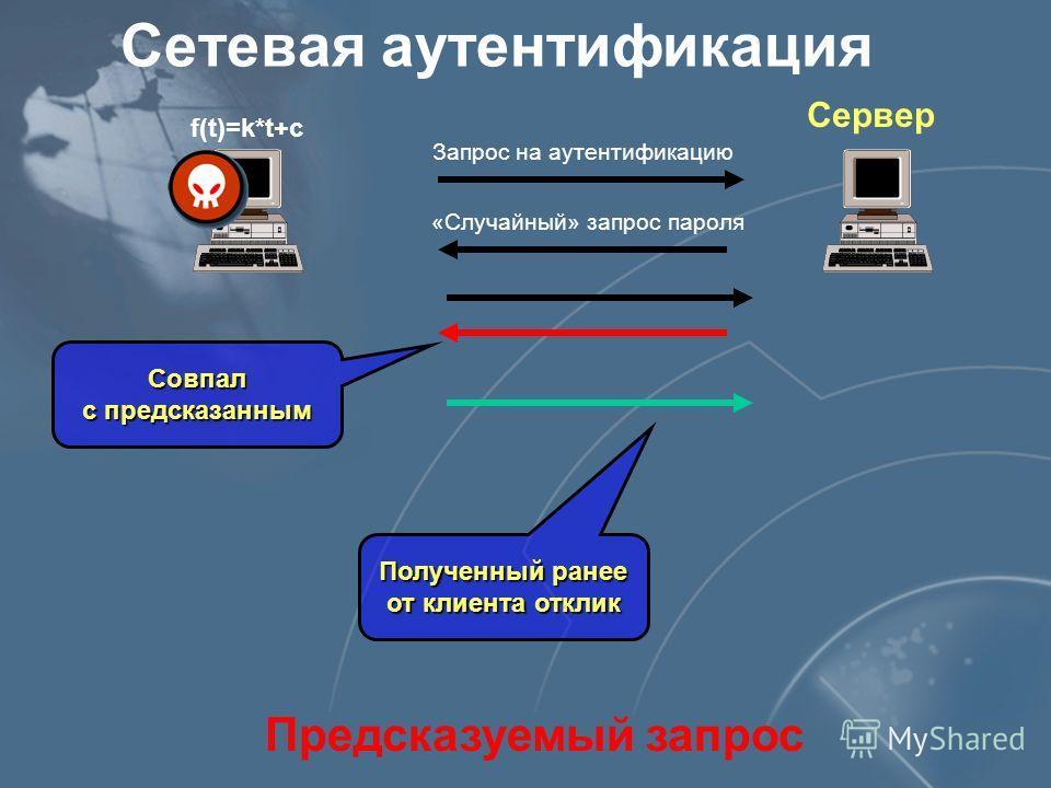 Слайд 45 Сетевая аутентификация Предсказуемый запрос f(t)=k*t+c Сервер Запрос на аутентификацию «Случайный» запрос пароля Совпал с предсказанным Полученный ранее от клиента отклик
