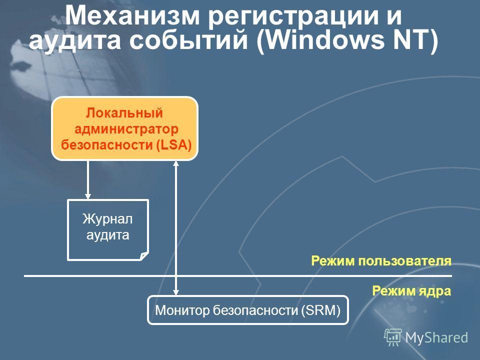 Механизм регистрации и аудита событий (Windows NT) Локальный администратор безопасности (LSA) Журнал аудита Монитор безопасности (SRM) Режим ядра Режим пользователя