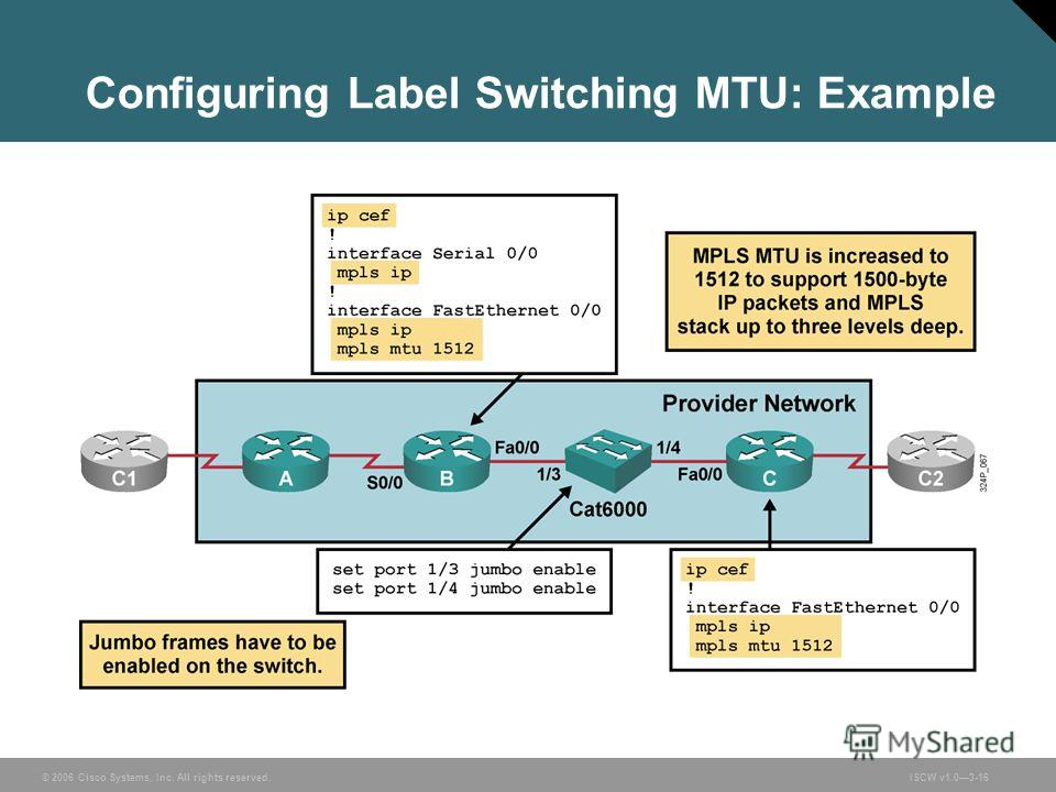 © 2006 Cisco Systems, Inc. All rights reserved.ISCW v1.03-16 Configuring Label Switching MTU: Example