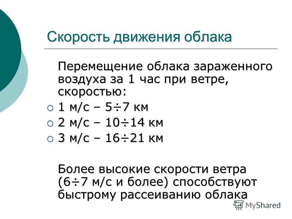 Скорость движения облака Перемещение облака зараженного воздуха за 1 час при ветре, скоростью: 1 м/с – 5÷7 км 1 м/с – 5÷7 км 2 м/с – 10÷14 км 2 м/с – 10÷14 км 3 м/с – 16÷21 км 3 м/с – 16÷21 км Более высокие скорости ветра (6÷7 м/с и более) способству