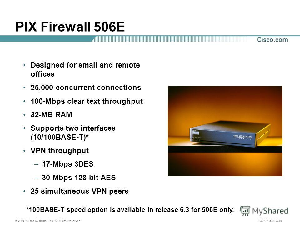 © 2004, Cisco Systems, Inc. All rights reserved. CSPFA 3.24-10 PIX Firewall 506E Designed for small and remote offices 25,000 concurrent connections 100-Mbps clear text throughput 32-MB RAM Supports two interfaces (10/100BASE-T)* VPN throughput –17-M