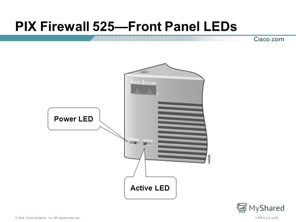 © 2004, Cisco Systems, Inc. All rights reserved. CSPFA 3.24-20 PIX Firewall 525Front Panel LEDs Power LED Active LED