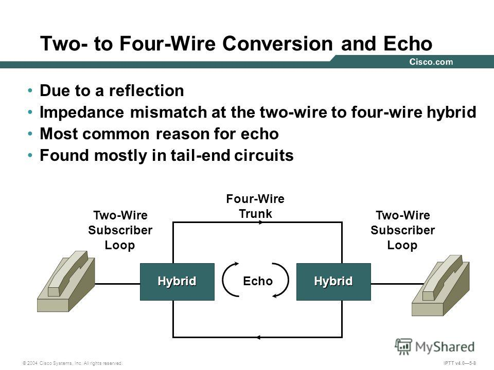 © 2004 Cisco Systems, Inc. All rights reserved. IPTT v4.05-8 Due to a reflection Impedance mismatch at the two-wire to four-wire hybrid Most common reason for echo Found mostly in tail-end circuits Hybrid Two-Wire Subscriber Loop Two-Wire Subscriber