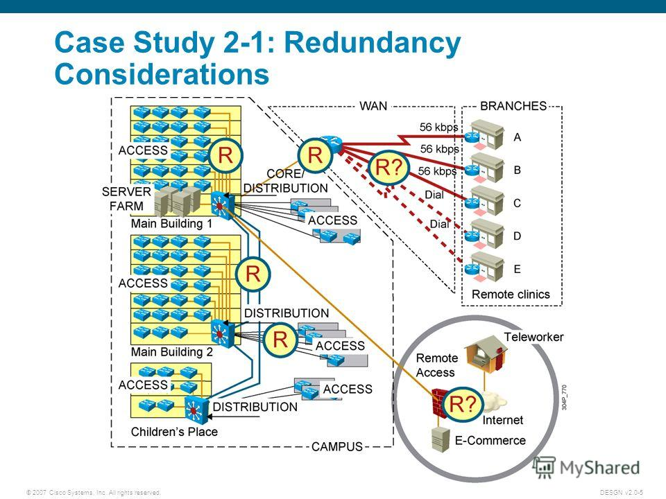 © 2007 Cisco Systems, Inc. All rights reserved.DESGN v2.0-5 Case Study 2-1: Redundancy Considerations