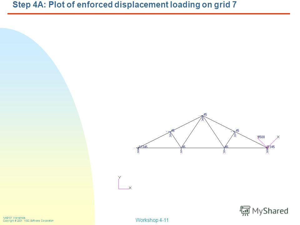 Workshop 4-11 NAS101 Workshops Copyright 2001 MSC.Software Corporation Step 4A: Plot of enforced displacement loading on grid 7