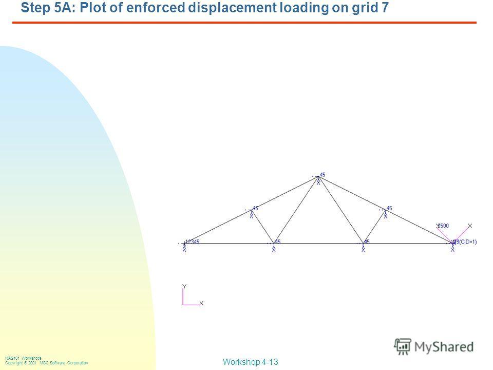 Workshop 4-13 NAS101 Workshops Copyright 2001 MSC.Software Corporation Step 5A: Plot of enforced displacement loading on grid 7