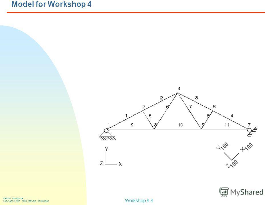 Workshop 4-4 NAS101 Workshops Copyright 2001 MSC.Software Corporation Model for Workshop 4
