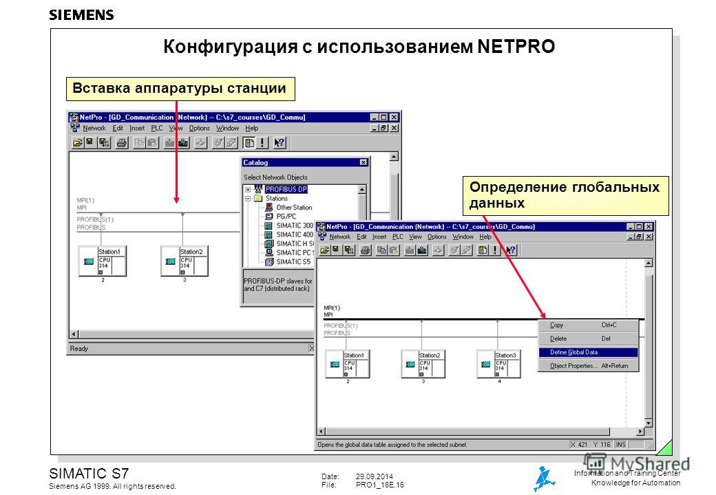 Date:29.09.2014 File:PRO1_16E.16 SIMATIC S7 Siemens AG 1999. All rights reserved. Information and Training Center Knowledge for Automation Конфигурация с использованием NETPRO Вставка аппаратуры станции Определение глобальных данных