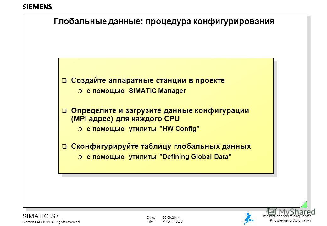 Date:29.09.2014 File:PRO1_16E.6 SIMATIC S7 Siemens AG 1999. All rights reserved. Information and Training Center Knowledge for Automation Глобальные данные: процедура конфигурирования Создайте аппаратные станции в проекте с помощью SIMATIC Manager Оп