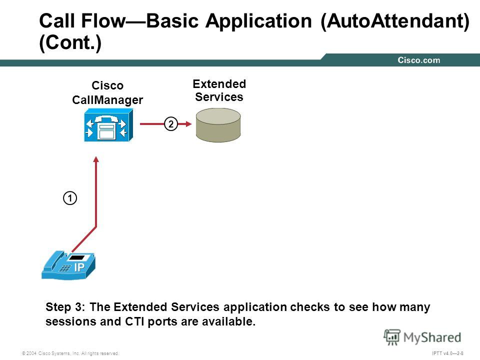 © 2004 Cisco Systems, Inc. All rights reserved. IPTT v4.02-8 Step 3: The Extended Services application checks to see how many sessions and CTI ports are available. 1 2 Call FlowBasic Application (AutoAttendant) (Cont.) Cisco CallManager Extended Serv