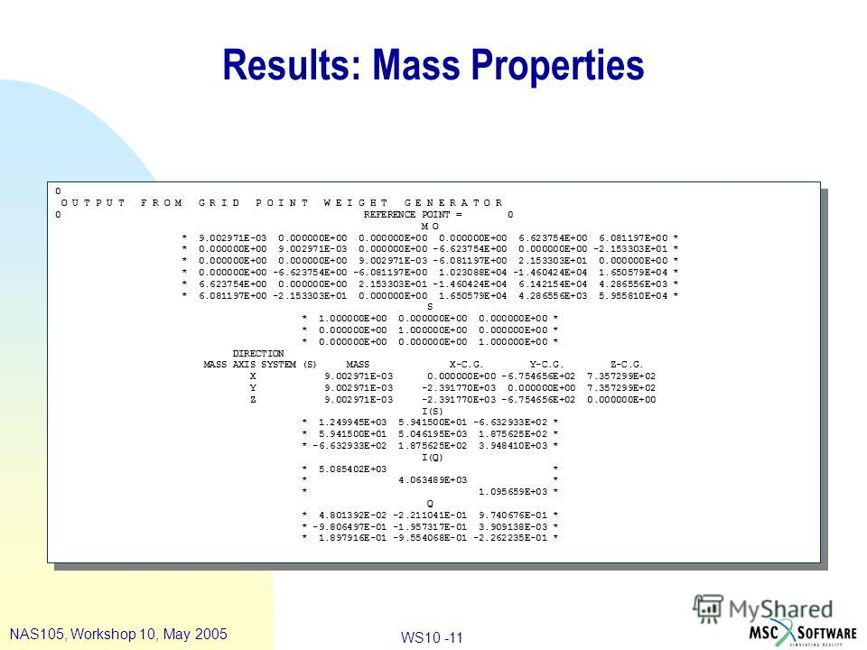 WS10 -11 NAS105, Workshop 10, May 2005 Results: Mass Properties 0 O U T P U T F R O M G R I D P O I N T W E I G H T G E N E R A T O R 0 REFERENCE POINT = 0 M O * 9.002971E-03 0.000000E+00 0.000000E+00 0.000000E+00 6.623754E+00 6.081197E+00 * * 0.0000