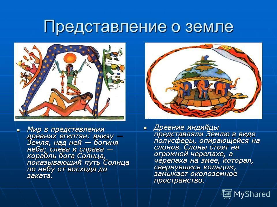 Представление о земле Мир в представлении древних египтян: внизу Земля, над ней богиня неба; слева и справа корабль бога Солнца, показывающий путь Солнца по небу от восхода до заката. Мир в представлении древних египтян: внизу Земля, над ней богиня н