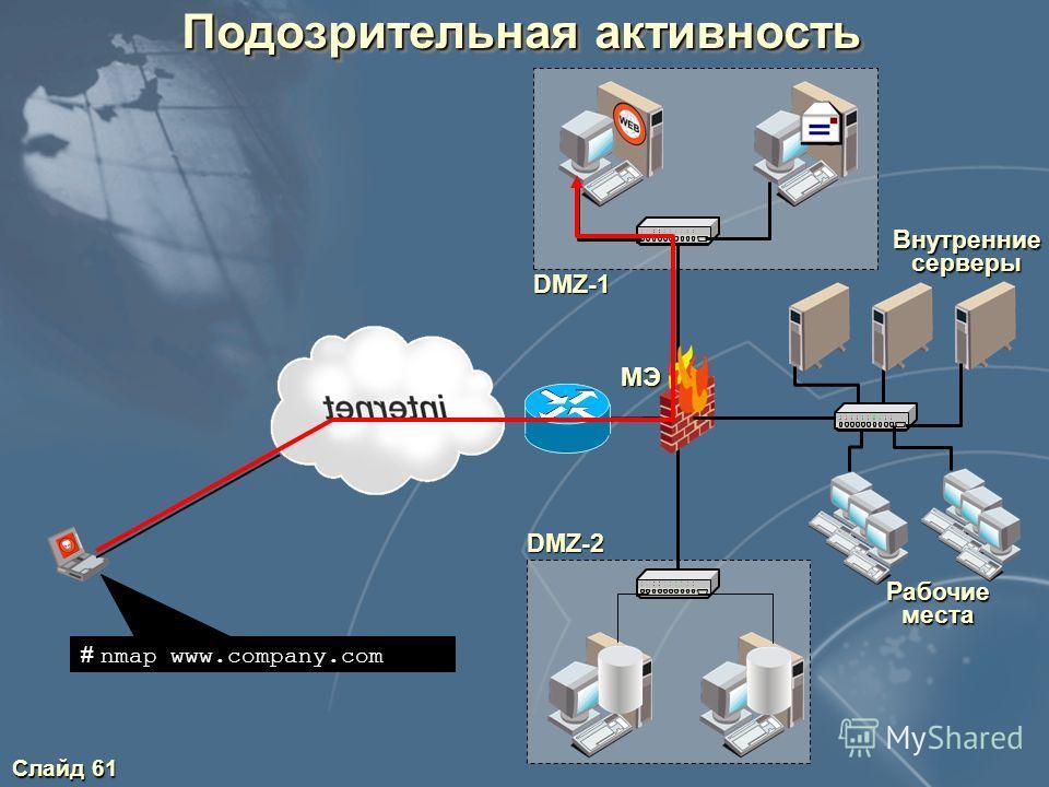 Слайд 60 Классификация атак по механизмам реализации Подозрительная активность (разведка) Пассивное прослушивание