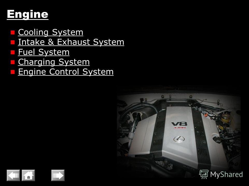 Engine Cooling System Intake & Exhaust System Fuel System Charging System Engine Control System