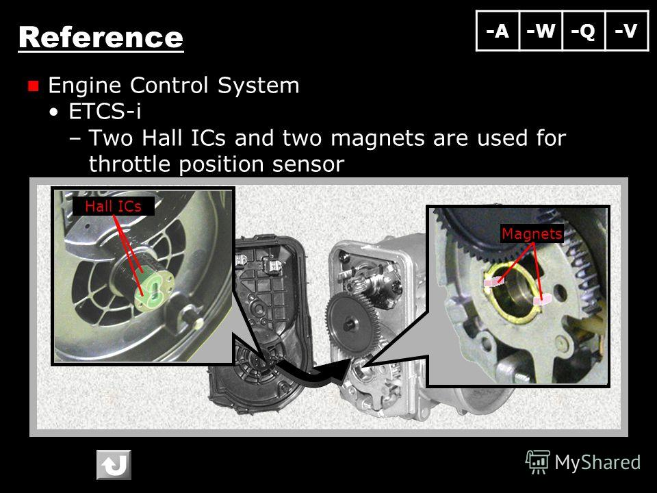 Reference Engine Control System ETCS-i –Two Hall ICs and two magnets are used for throttle position sensor Throttle Valve Hall ICs Magnets -A-W-Q-V