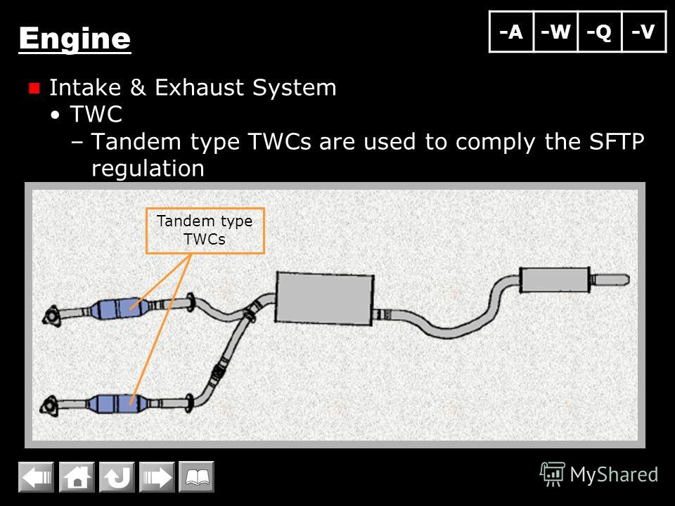 Engine Intake & Exhaust System TWC –Tandem type TWCs are used to comply the SFTP regulation Tandem type TWCs -A-W-Q-V