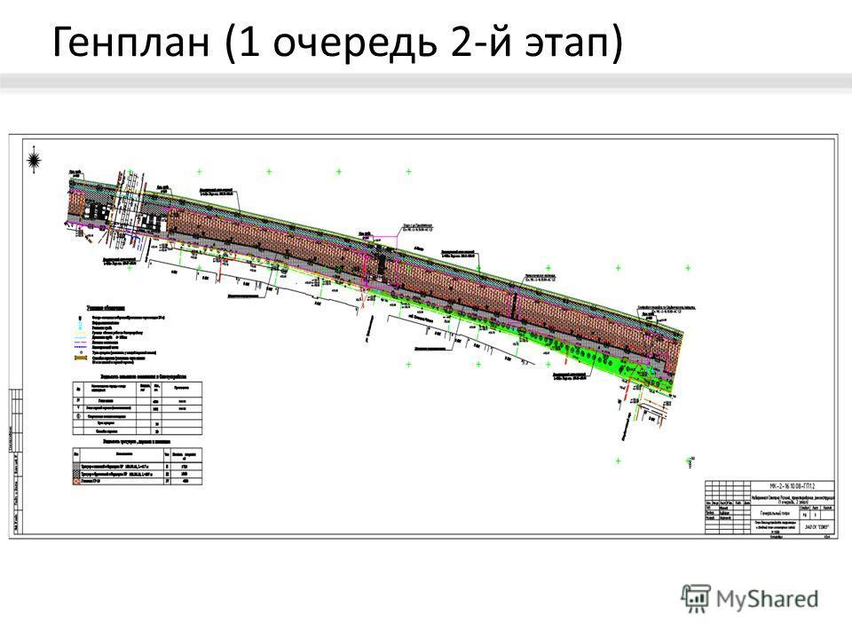 Генплан (1 очередь 2-й этап)