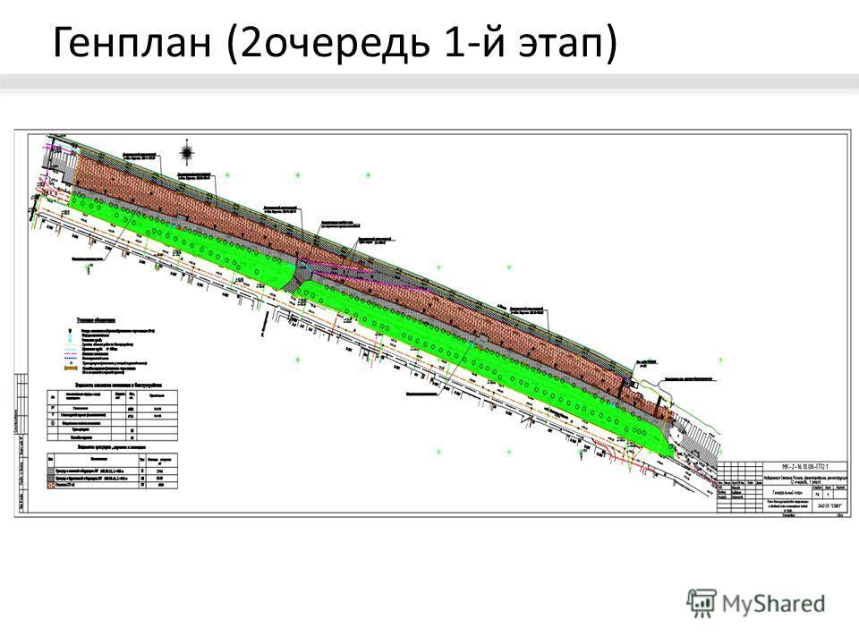 Генплан (2 очередь 1-й этап)