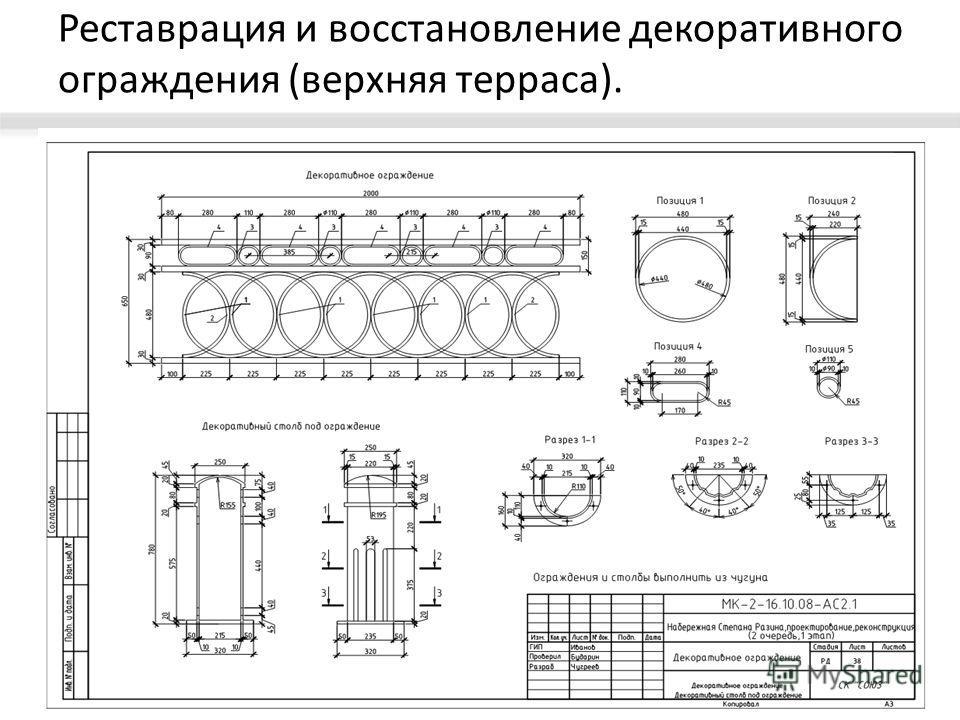 Реставрация и восстановление декоративного ограждения (верхняя терраса).