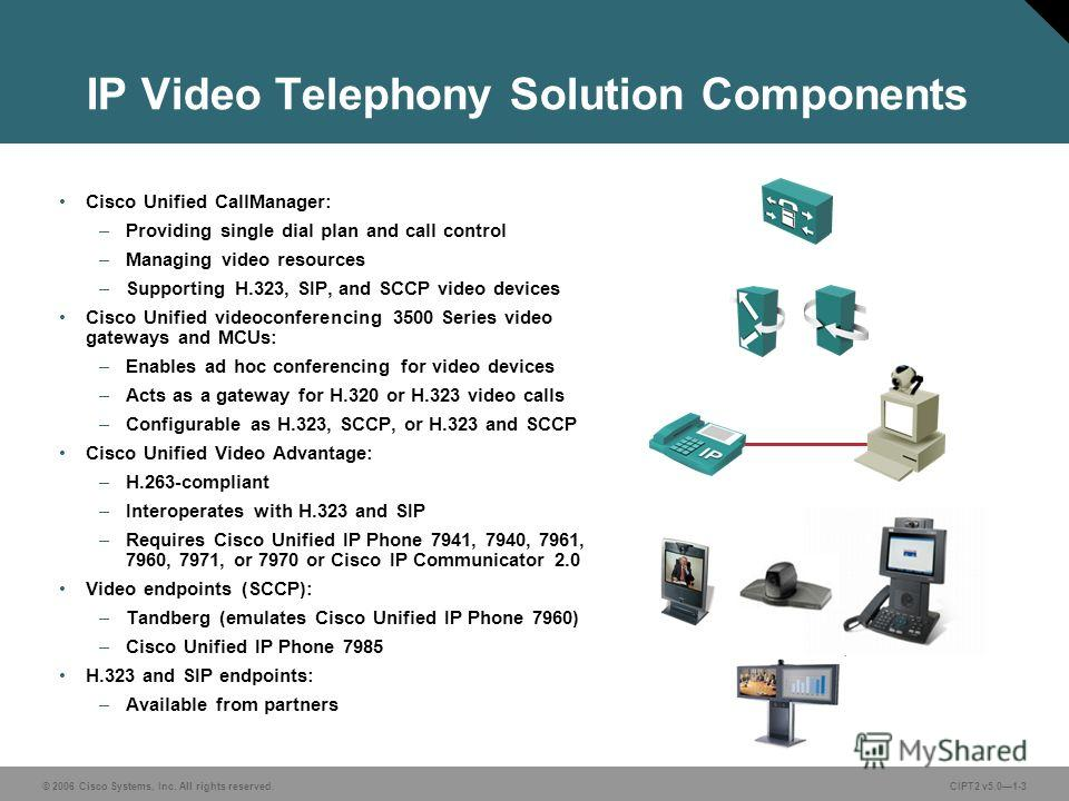 © 2006 Cisco Systems, Inc. All rights reserved.CIPT2 v5.01-3 IP Video Telephony Solution Components Cisco Unified CallManager: –Providing single dial plan and call control –Managing video resources –Supporting H.323, SIP, and SCCP video devices Cisco