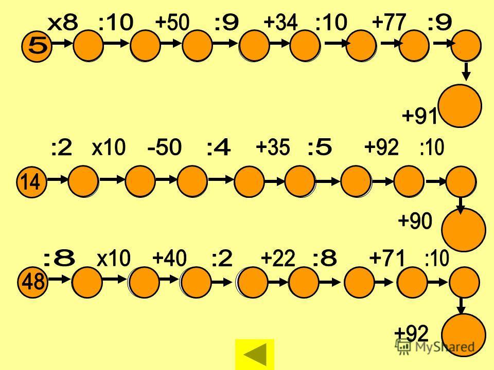 20 + 15 : 3 x 9 18 + 4 x 8 – 30 45 : (18 : 2) x 8 100 – (8 x 5 + 27) 73 – 6 x (24 : 8) 48 : 6 + 38 МЕАШЕР 655546403320 Решите примеры Расшифруйте девиз команды