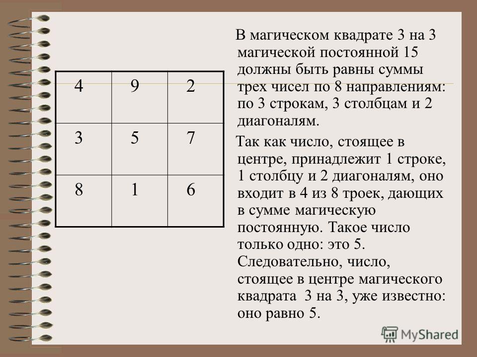 В магическом квадрате 3 на 3 магической постоянной 15 должны быть равны суммы трех чисел по 8 направлениям: по 3 строкам, 3 столбцам и 2 диагоналям. Так как число, стоящее в центре, принадлежит 1 строке, 1 столбцу и 2 диагоналям, оно входит в 4 из 8
