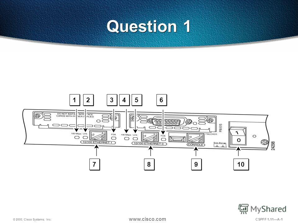 © 2000, Cisco Systems, Inc. www.cisco.com CSPFF 1.11A-1 Question 1 3 3 6 6 10 9 9 8 8 7 7 4 4 1 1 5 5 2 2