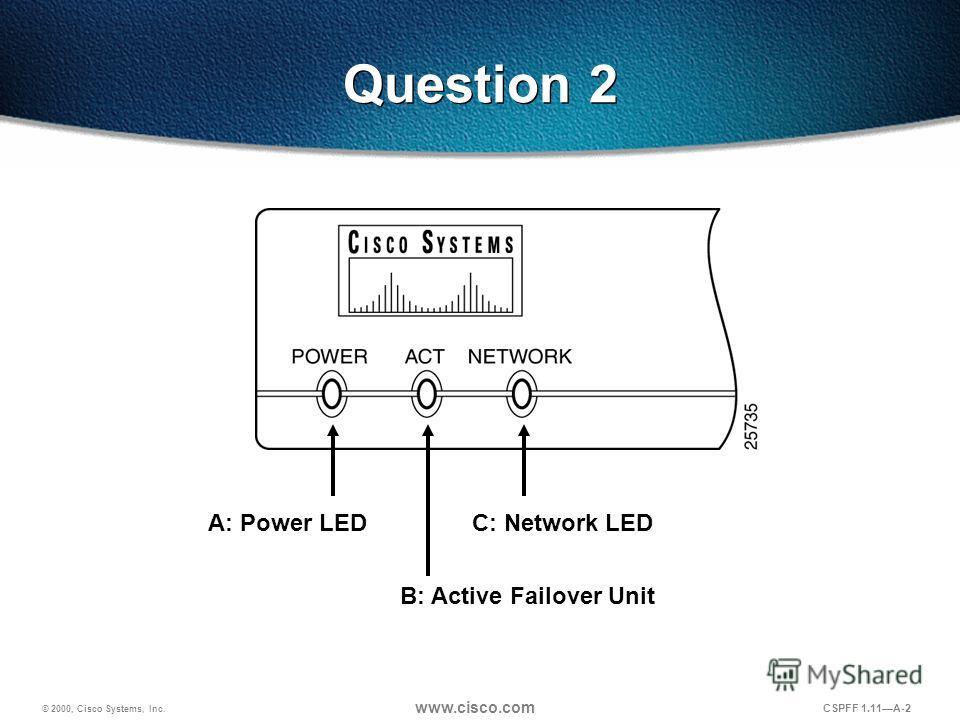 © 2000, Cisco Systems, Inc. www.cisco.com CSPFF 1.11A-2 Question 2 B: Active Failover Unit C: Network LED A: Power LED
