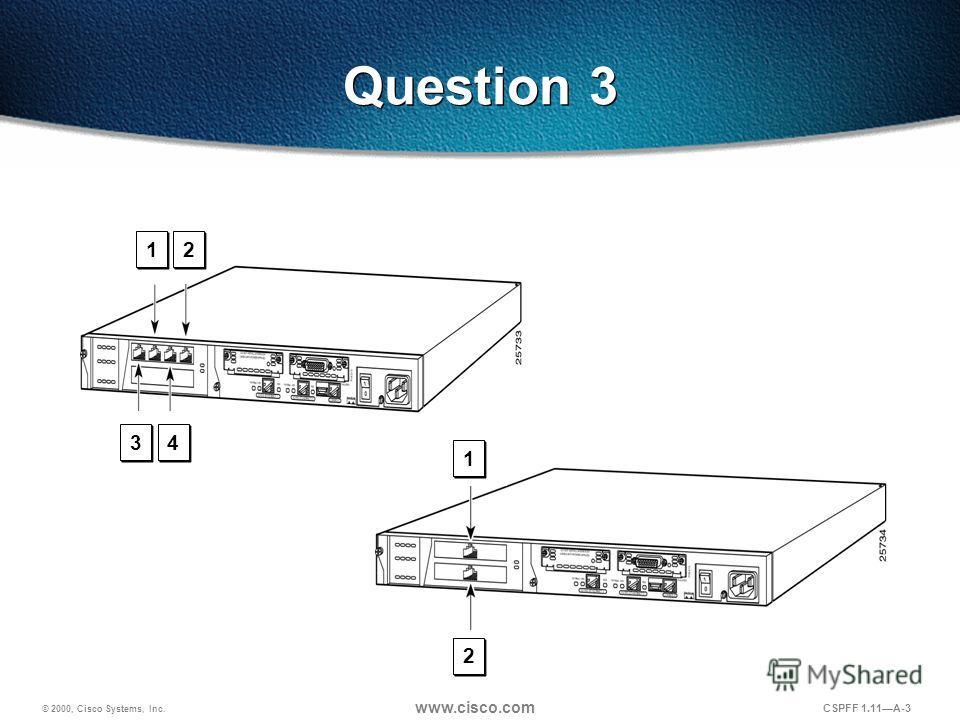 © 2000, Cisco Systems, Inc. www.cisco.com CSPFF 1.11A-3 Question 3 2 2 4 4 2 2 1 1 3 3 1 1