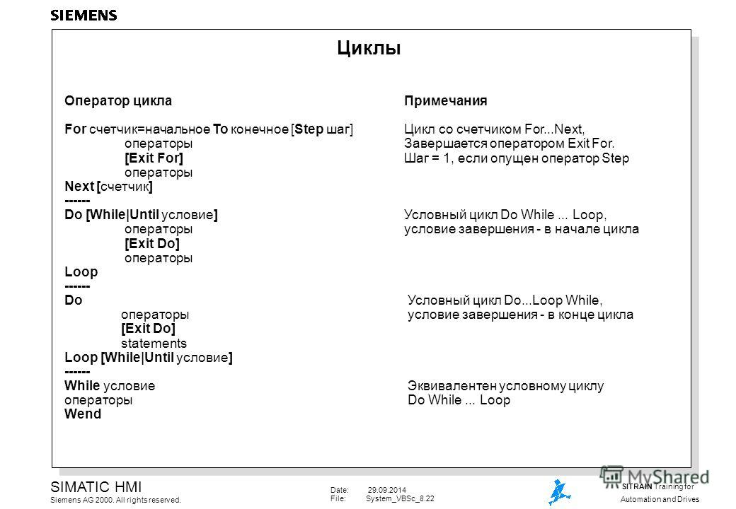 Date: 29.09.2014 File:System_VBSc_8.22 SIMATIC HMI Siemens AG 2000. All rights reserved. SITRAIN Training for Automation and Drives Циклы Оператор цикла Примечания For счетчик=начальное To конечное [Step шаг] Цикл со счетчиком For...Next, операторы З