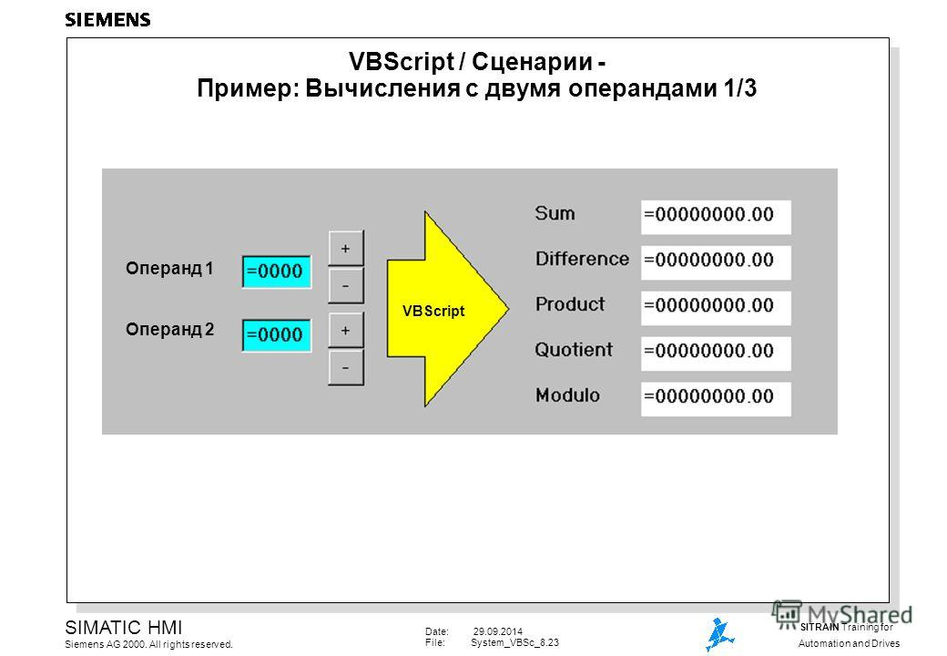 Date: 29.09.2014 File:System_VBSc_8.23 SIMATIC HMI Siemens AG 2000. All rights reserved. SITRAIN Training for Automation and Drives VBScript / Сценарии - Пример: Вычисления с двумя операндами 1/3 Операнд 1 Операнд 2 VBScript