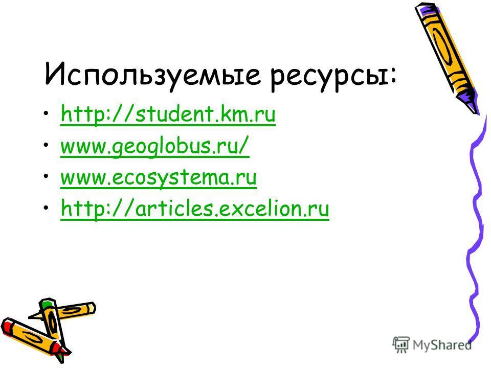 Используемые ресурсы: http://student.km.ru www.geoglobus.ru/ www.ecosystema.ru http://articles.excelion.ru