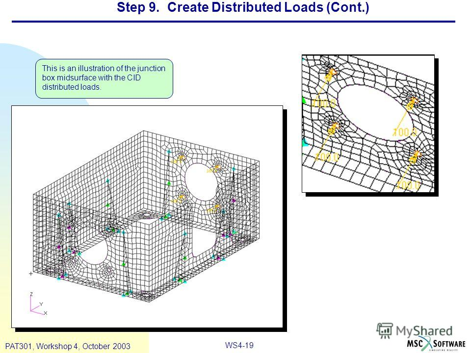 WS4-19 PAT301, Workshop 4, October 2003 Step 9. Create Distributed Loads (Cont.) This is an illustration of the junction box midsurface with the CID distributed loads.
